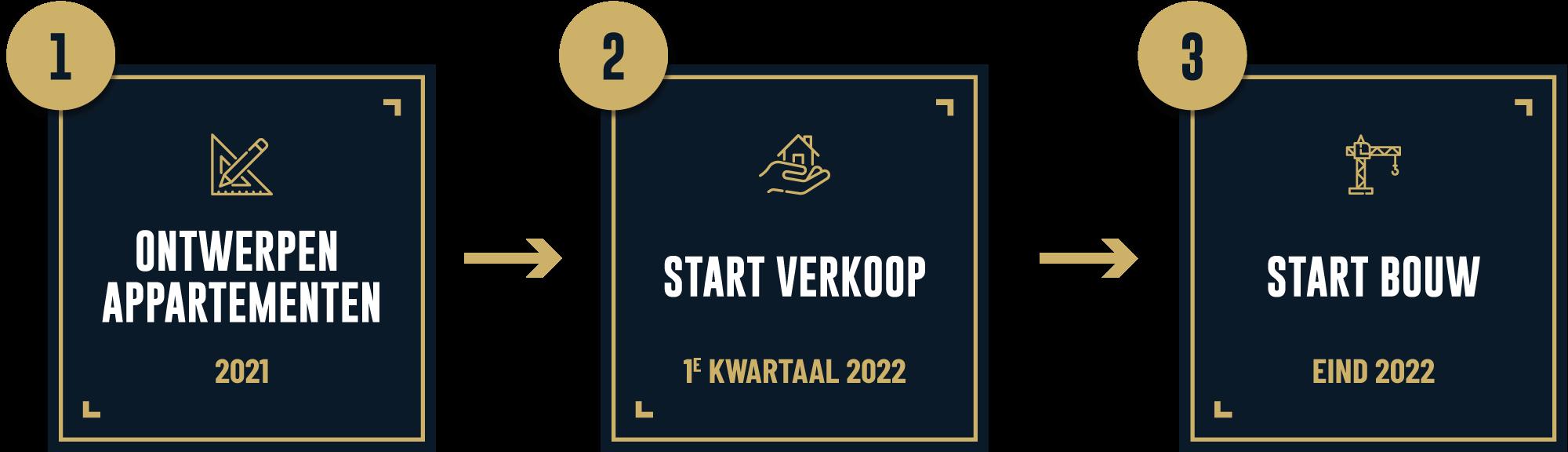 De_Hoogschout_Planning_Bouw_1